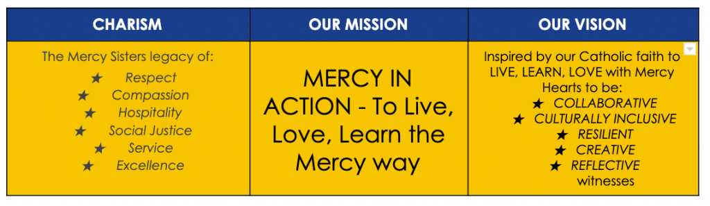 Mission, Charism AND Vision, Our Lady of Lourdes School